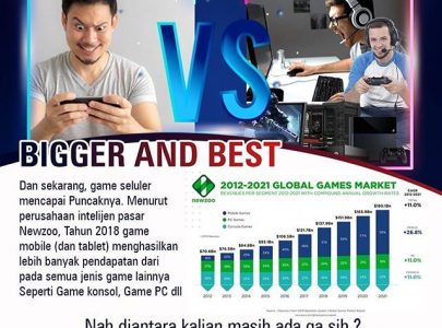 Mobile Gamers VS Pc/Console Gamers